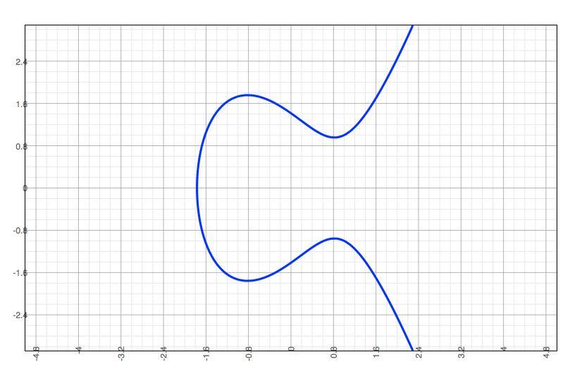 Ephemeral elliptic curve Diffie-Hellman key agreement in